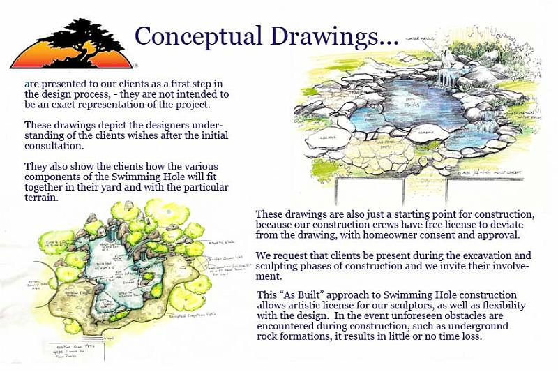 Conceptual Drawings Designs And Plans For Natural Design Swimming Pools Are The First Step To